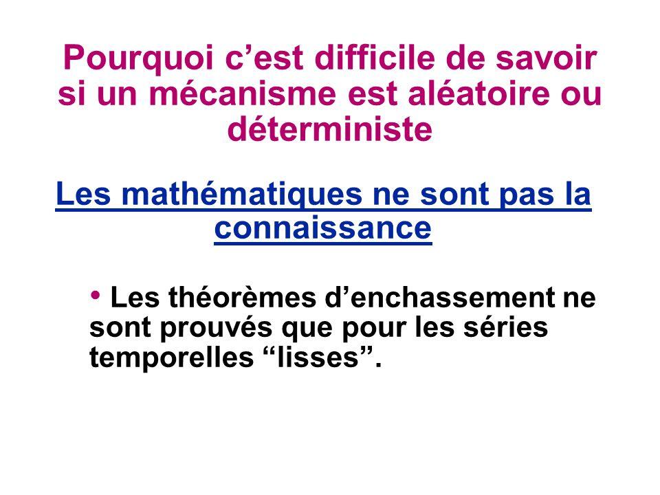 Les mathématiques ne sont pas la connaissance Les théorèmes denchassement ne sont prouvés que pour les séries temporelles lisses.
