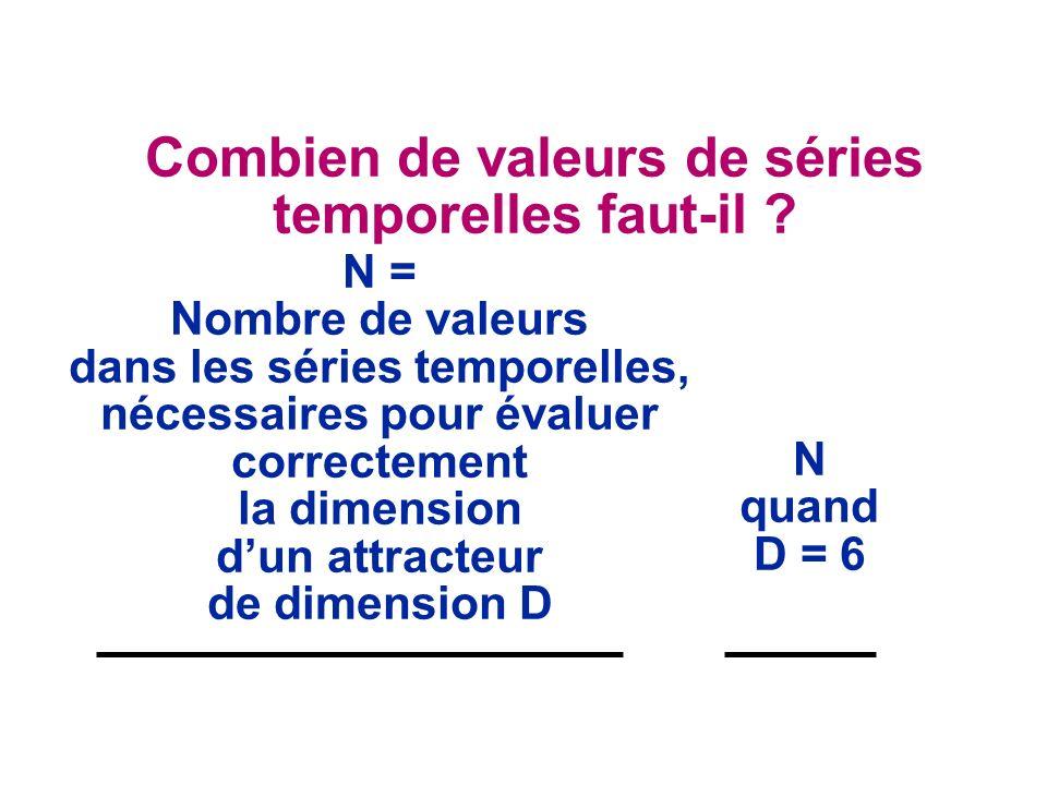 Combien de valeurs de séries temporelles faut-il .
