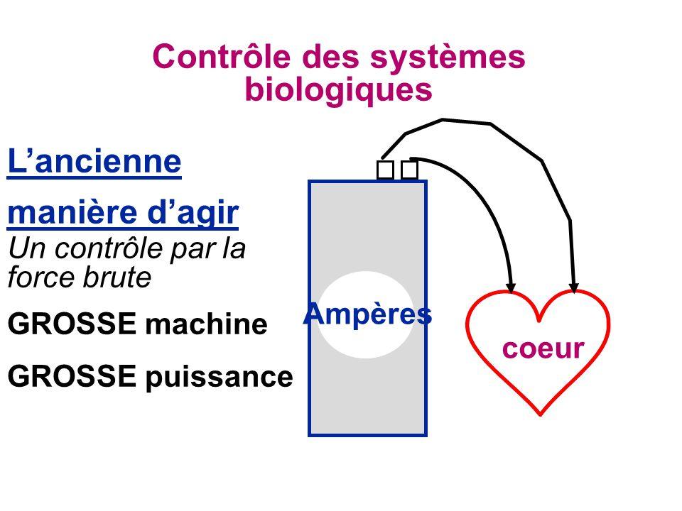 Contrôle des systèmes biologiques Lancienne manière dagir Un contrôle par la force brute GROSSE machine GROSSE puissance coeur Ampères