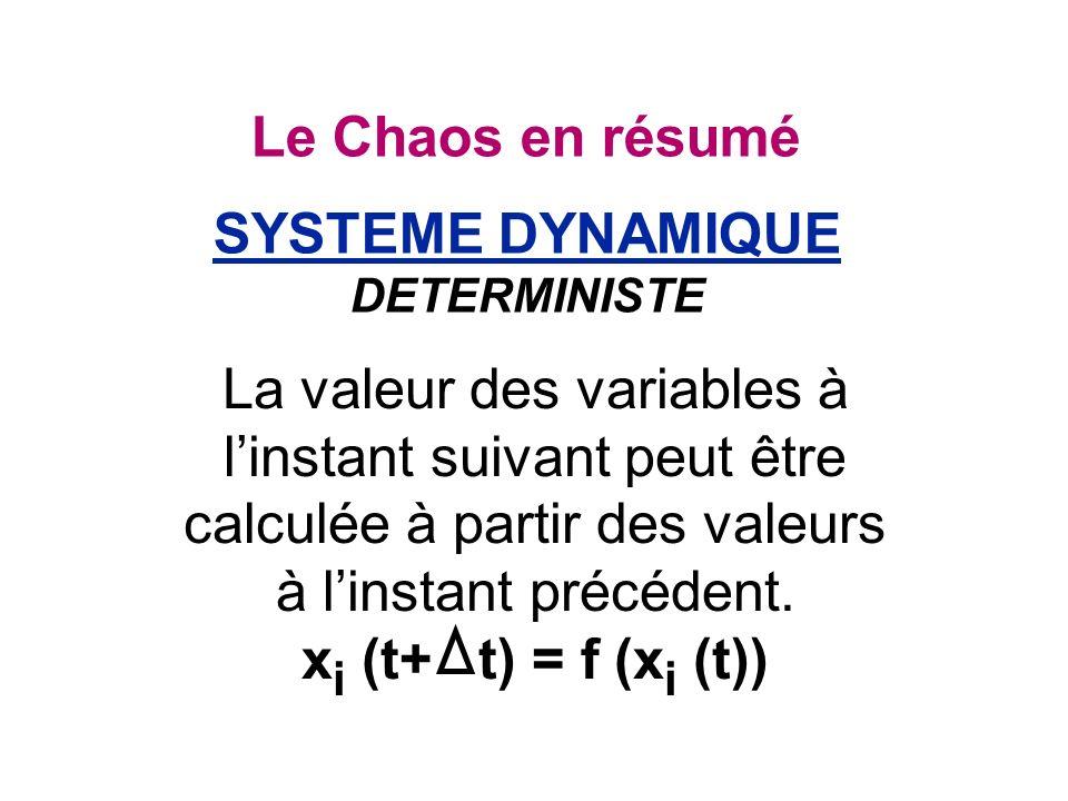Le Chaos en résumé La valeur des variables à linstant suivant peut être calculée à partir des valeurs à linstant précédent.