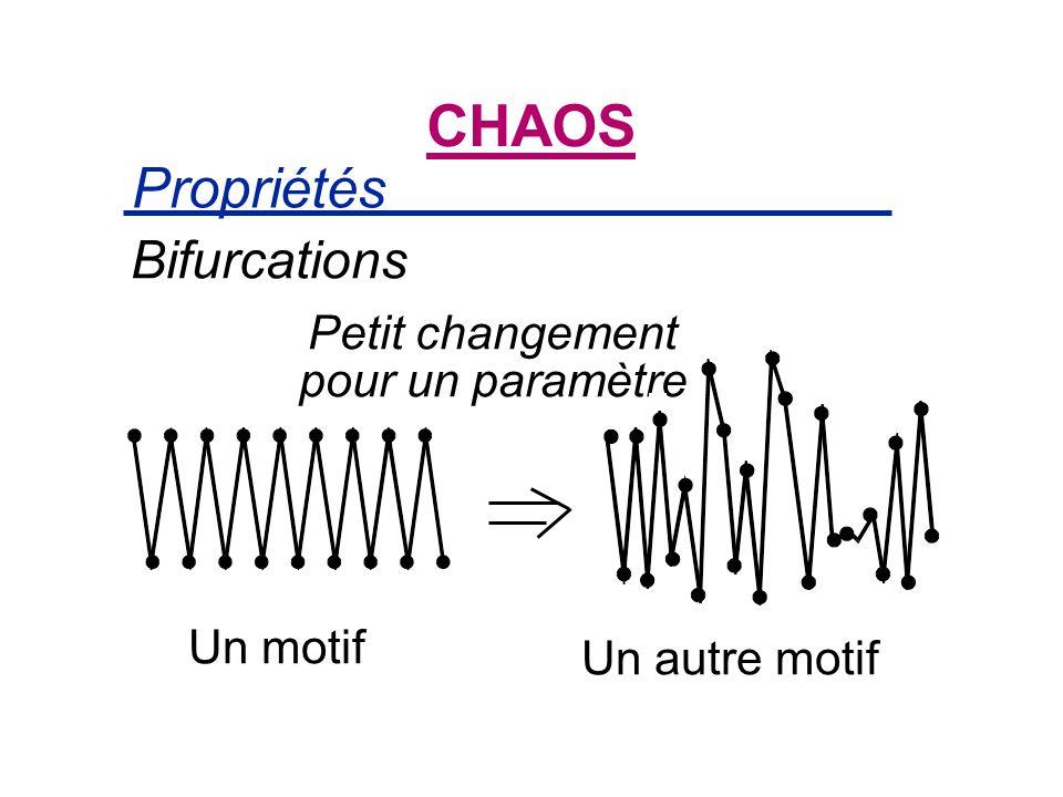Propriétés CHAOS Bifurcations Petit changement pour un paramètre Un motif Un autre motif