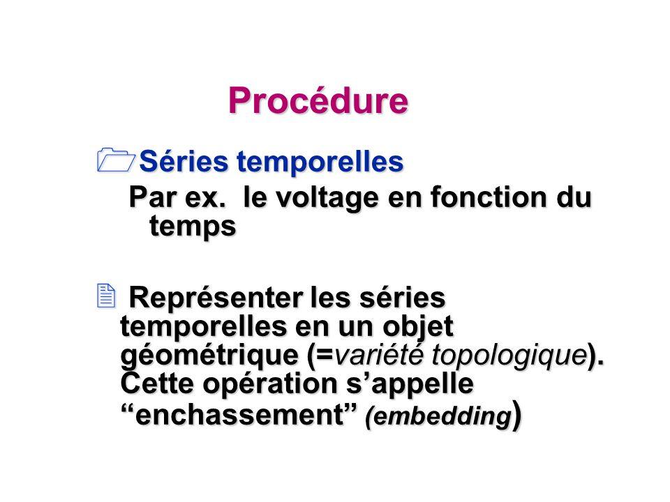 Procédure 1 Séries temporelles Par ex.