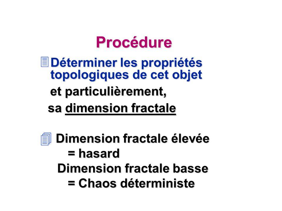 Procédure 3 Déterminer les propriétés topologiques de cet objet et particulièrement, et particulièrement, sa dimension fractale sa dimension fractale 4 Dimension fractale élevée = hasard = hasard Dimension fractale basse Dimension fractale basse = Chaos déterministe = Chaos déterministe