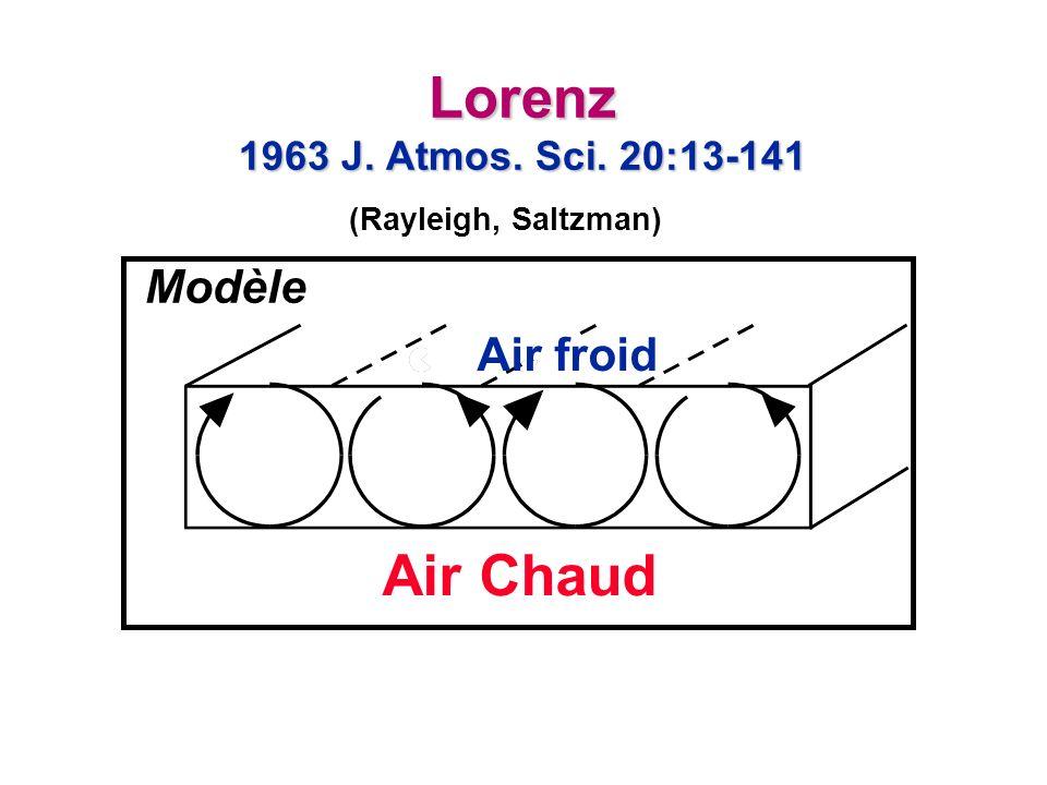 Air froid Lorenz 1963 J. Atmos. Sci. 20:13-141 Modèle Air Chaud (Rayleigh, Saltzman)