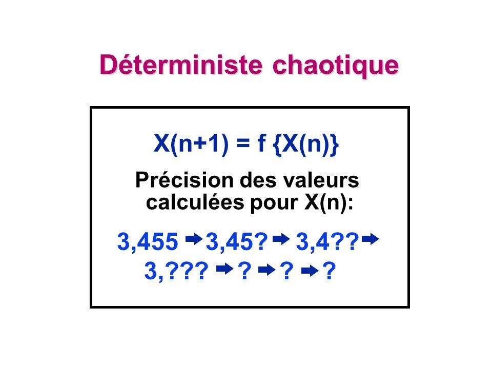 Déterministe chaotique X(n+1) = f {X(n)} Précision des valeurs calculées pour X(n): 3,455 3,45.