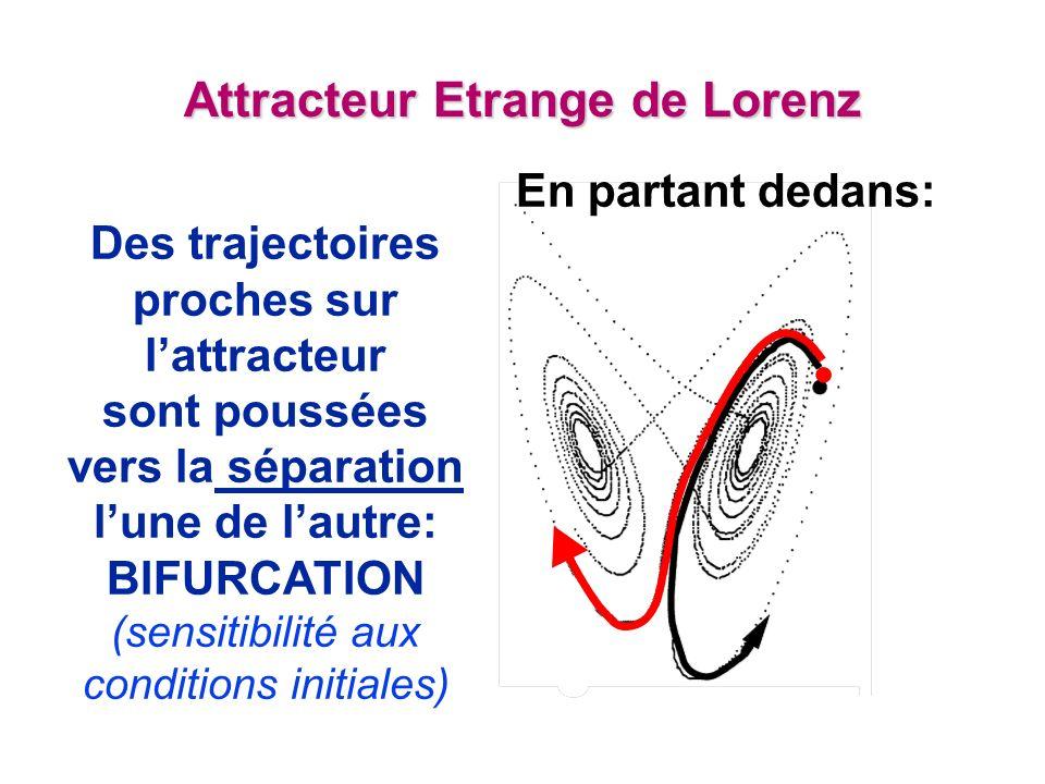 Attracteur Etrange de Lorenz Des trajectoires proches sur lattracteur sont poussées vers la séparation lune de lautre: BIFURCATION (sensitibilité aux conditions initiales) En partant dedans: