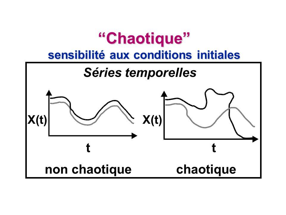 Chaotique sensibilité aux conditions initiales Séries temporelles non chaotiquechaotique X(t) t t