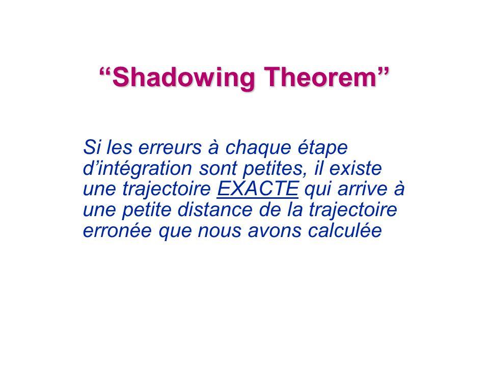 Shadowing Theorem Si les erreurs à chaque étape dintégration sont petites, il existe une trajectoire EXACTE qui arrive à une petite distance de la trajectoire erronée que nous avons calculée