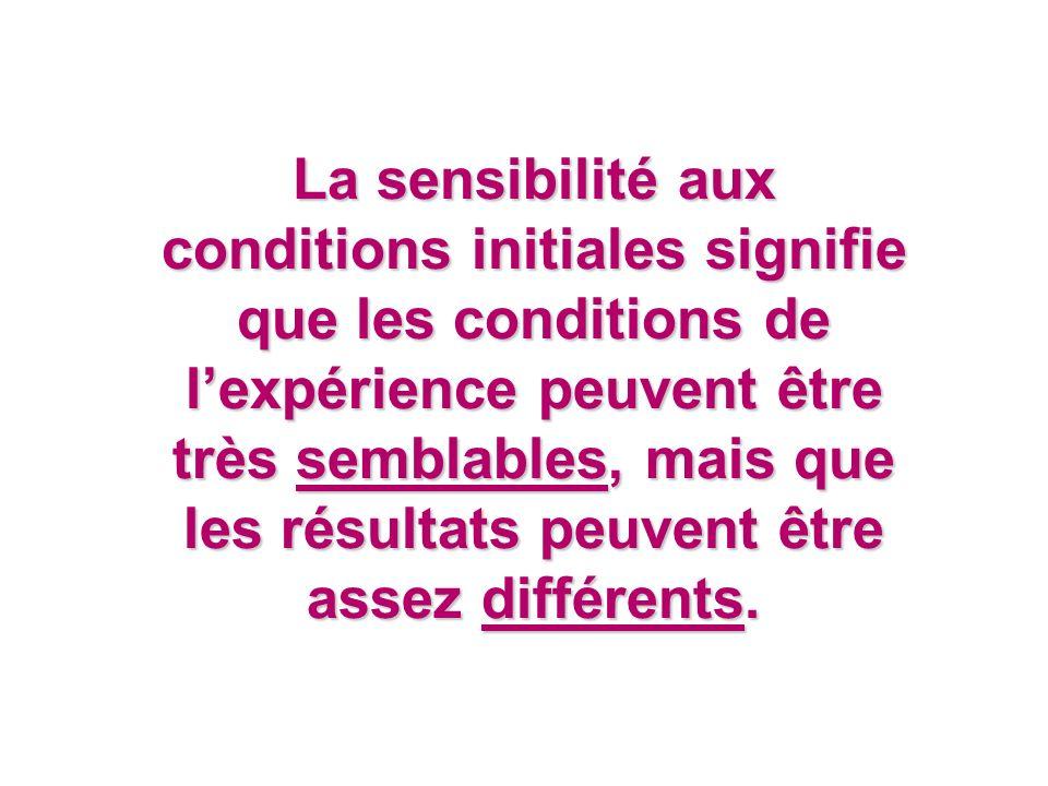 La sensibilité aux conditions initiales signifie que les conditions de lexpérience peuvent être très semblables, mais que les résultats peuvent être assez différents.