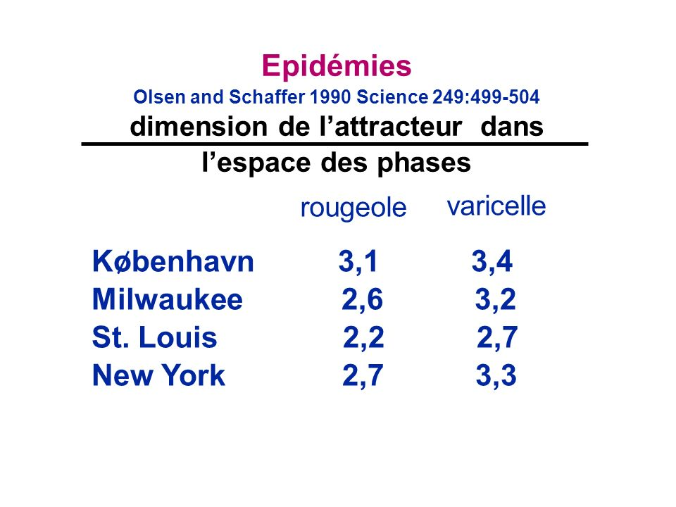 Epidémies Olsen and Schaffer 1990 Science 249:499-504 dimension de lattracteur dans lespace des phases rougeole varicelle Kobenhavn 3,1 3,4 Milwaukee