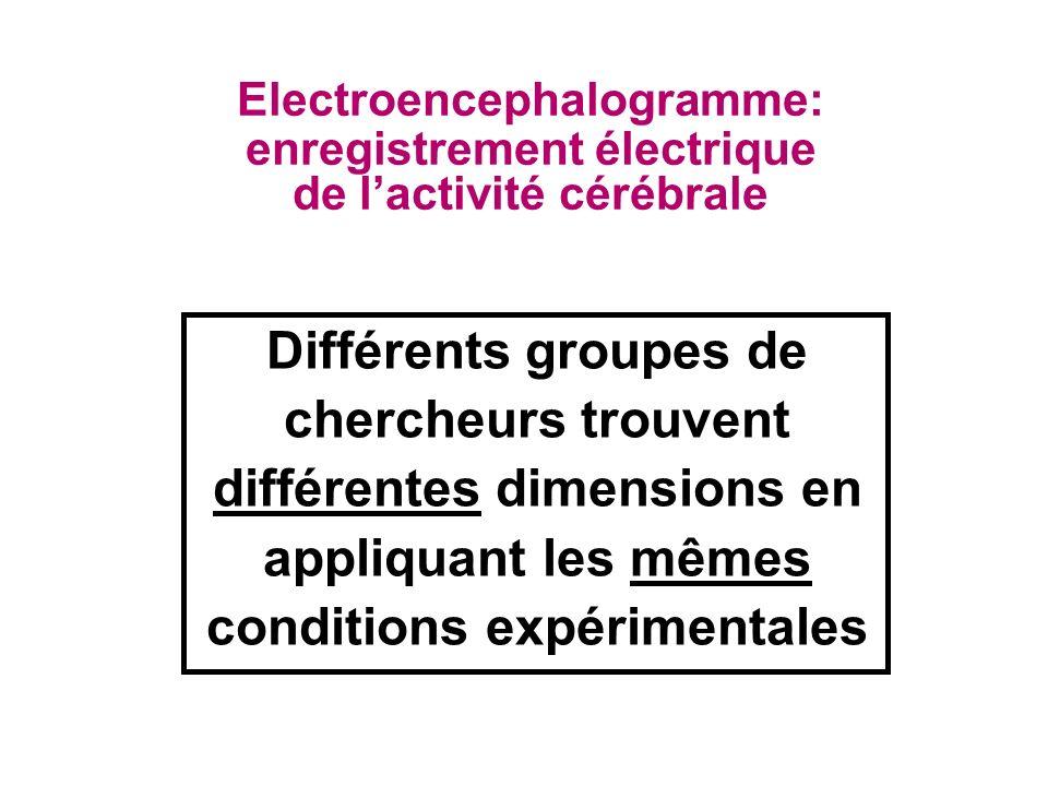 Différents groupes de chercheurs trouvent différentes dimensions en appliquant les mêmes conditions expérimentales Electroencephalogramme: enregistrement électrique de lactivité cérébrale