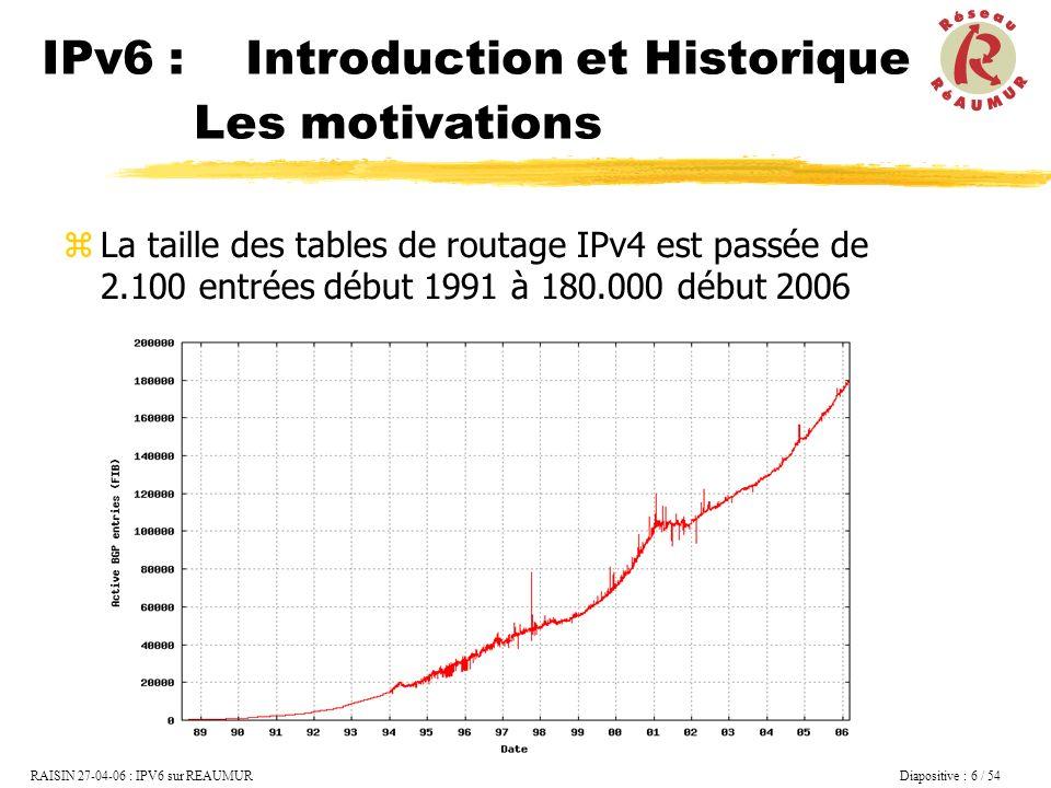 RAISIN 27-04-06 : IPV6 sur REAUMUR Diapositive : 17 / 54 IPv6 : Introduction et Historique Les adresses Le protocole Le service expérimental REAUMUR Utiliser IPv6...