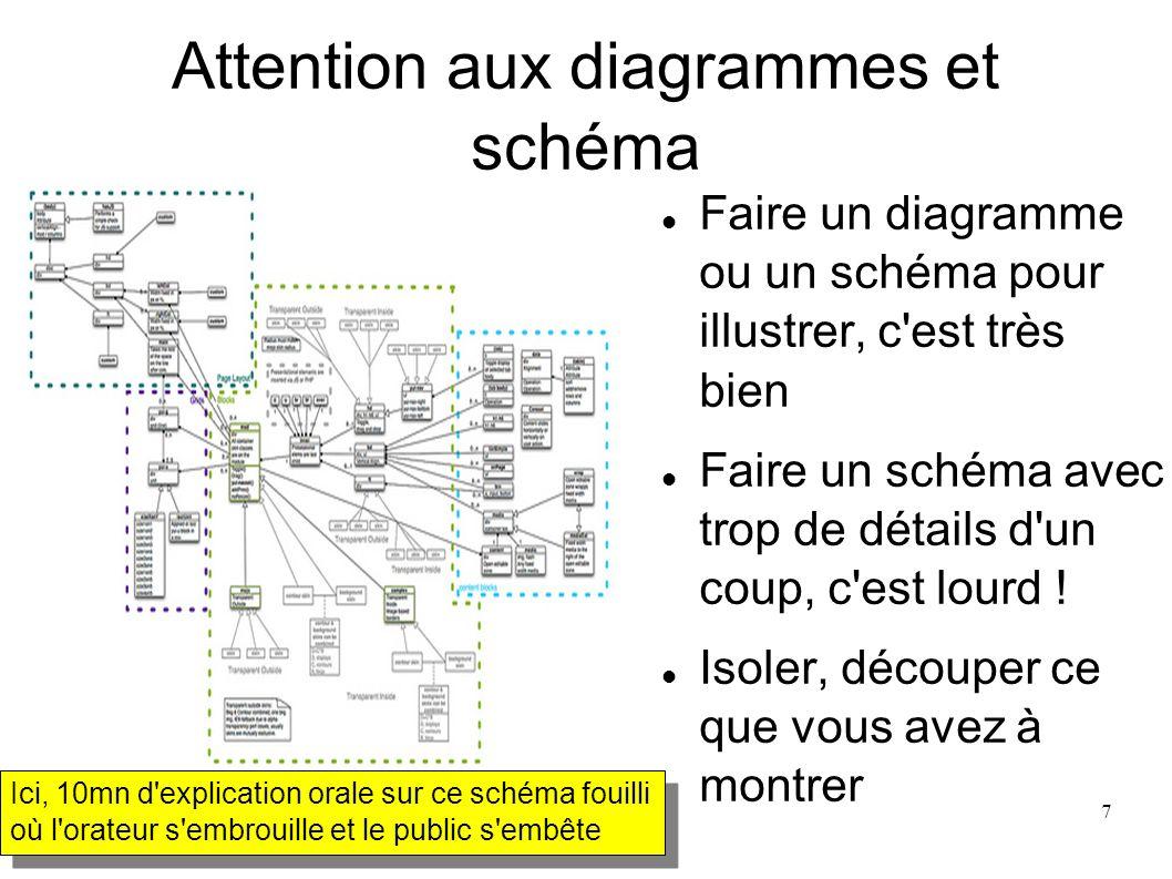 7 Attention aux diagrammes et schéma Faire un diagramme ou un schéma pour illustrer, c'est très bien Faire un schéma avec trop de détails d'un coup, c