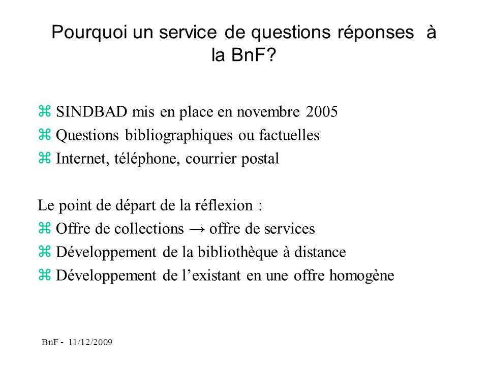 BnF - 11/12/2009 Pourquoi un service de questions réponses à la BnF.