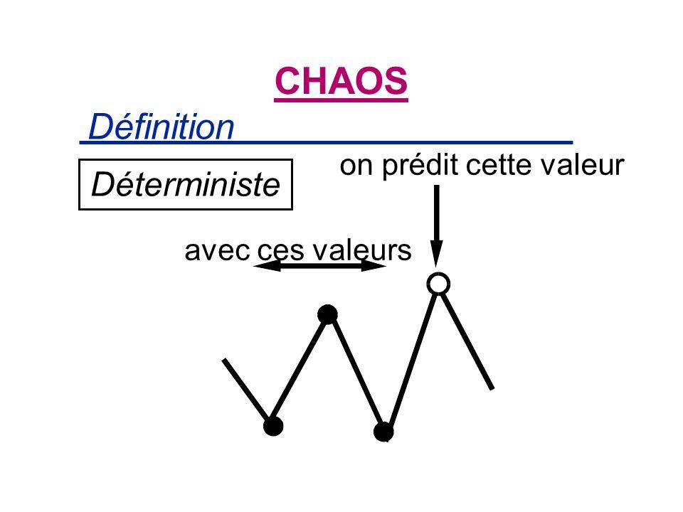 Définition CHAOS Déterministe on prédit cette valeur avec ces valeurs