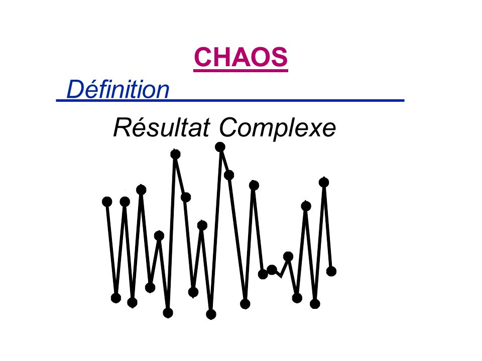 CHAOS Résultat Complexe