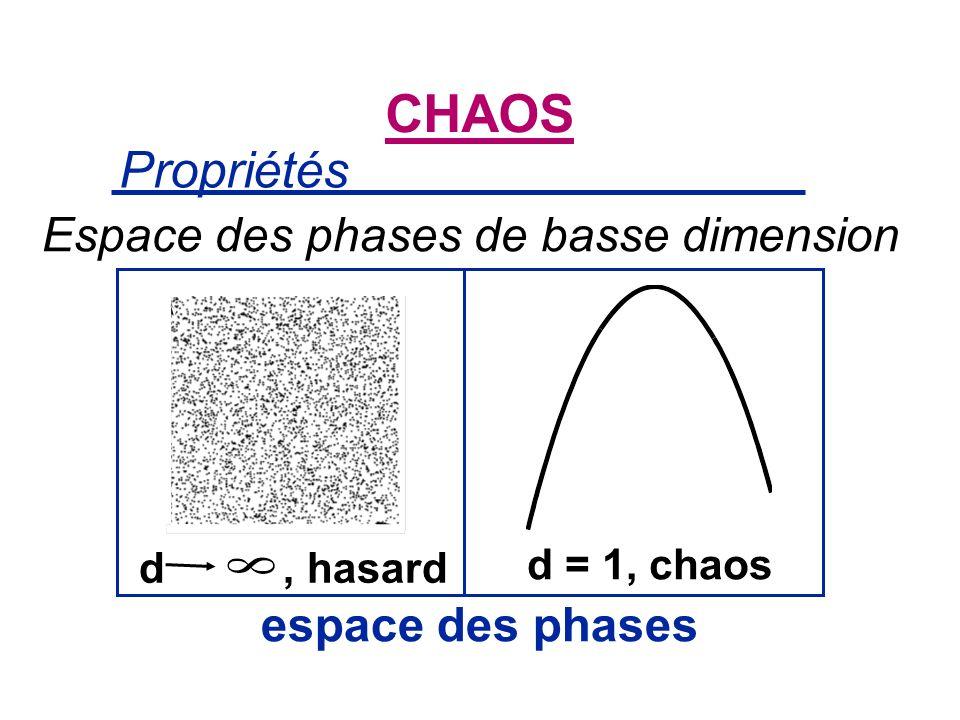 Propriétés CHAOS Espace des phases de basse dimension espace des phases d, hasard d = 1, chaos