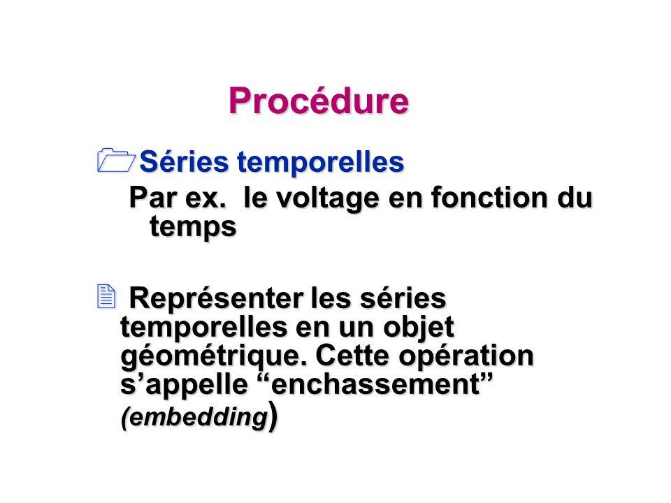 Procédure 1 Séries temporelles Par ex. le voltage en fonction du temps 2 Représenter les séries temporelles en un objet géométrique. Cette opération s