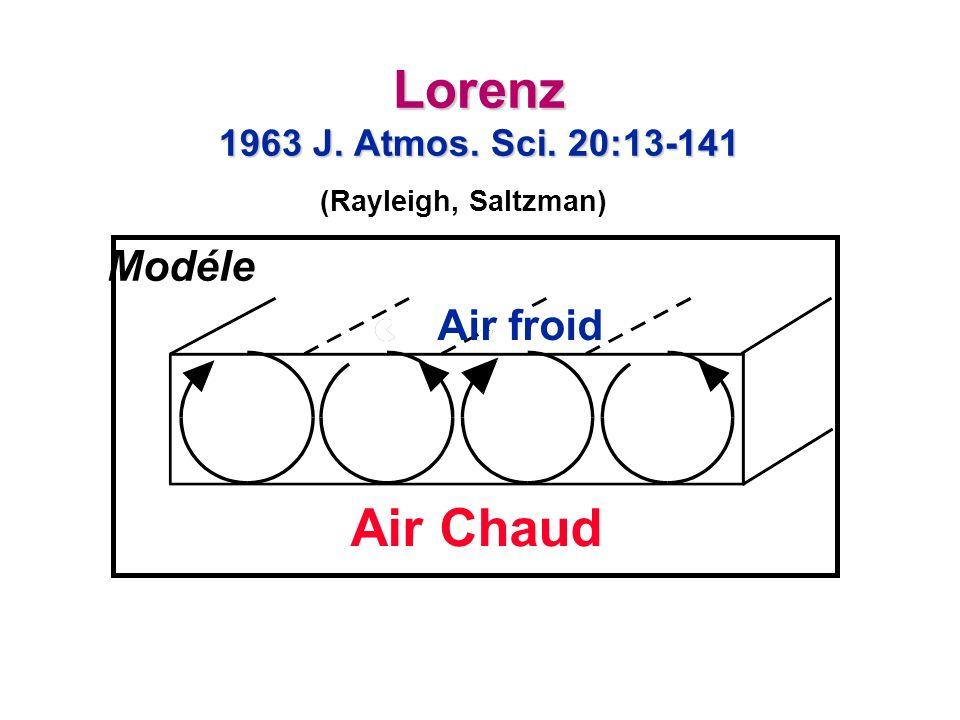 Air froid Lorenz 1963 J. Atmos. Sci. 20:13-141 Modéle Air Chaud (Rayleigh, Saltzman)