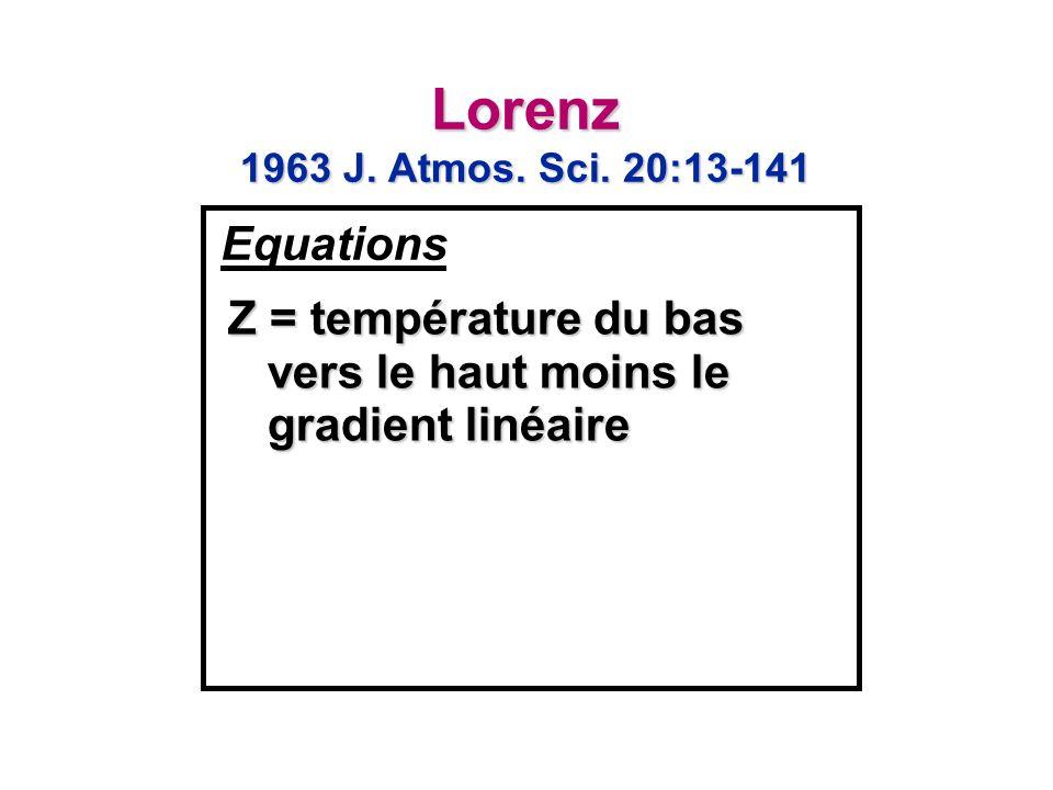 Z = température du bas vers le haut moins le gradient linéaire Equations Lorenz 1963 J. Atmos. Sci. 20:13-141