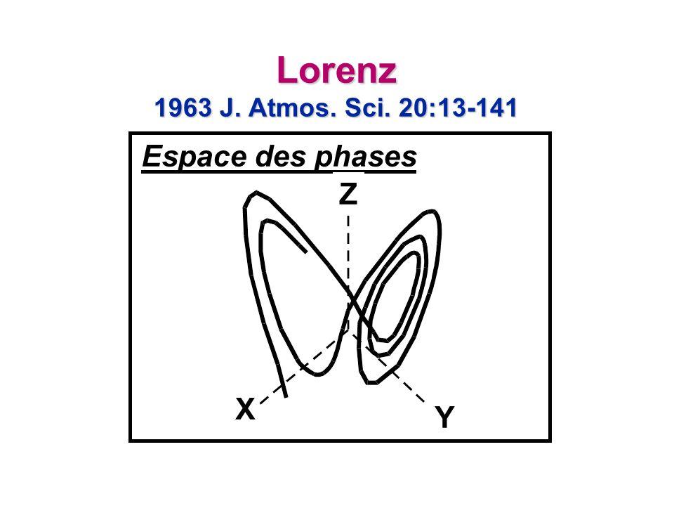 Espace des phases Lorenz 1963 J. Atmos. Sci. 20:13-141 Z X Y