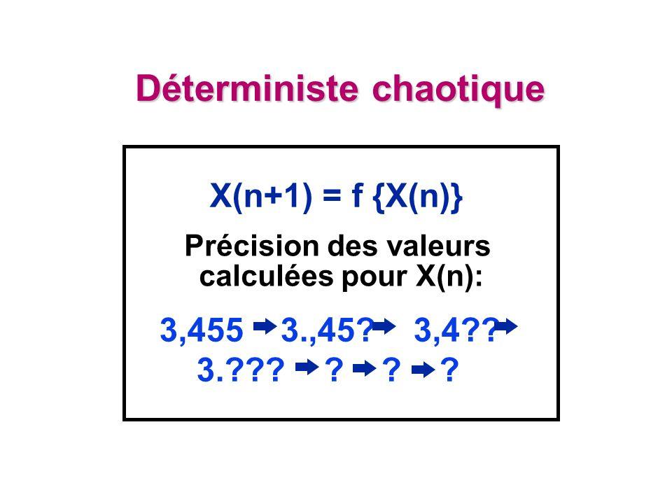 Déterministe chaotique X(n+1) = f {X(n)} Précision des valeurs calculées pour X(n): 3,455 3.,45? 3,4?? 3.??? ? ? ?