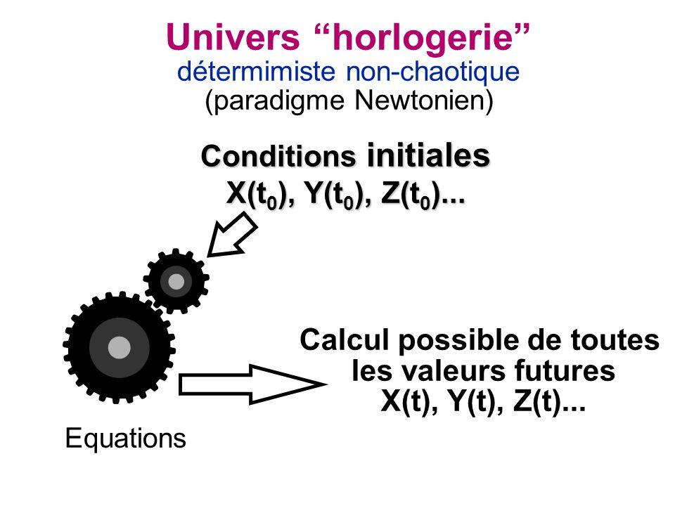 Conditions initiales X(t 0 ), Y(t 0 ), Z(t 0 )... Univers horlogerie détermimiste non-chaotique (paradigme Newtonien) Calcul possible de toutes les va