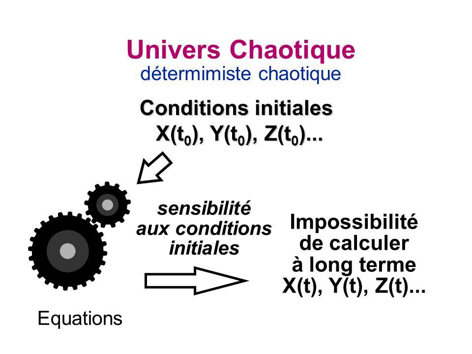 Conditions initiales X(t 0 ), Y(t 0 ), Z(t 0 )... Univers Chaotique détermimiste chaotique sensibilité aux conditions initiales Impossibilité de calcu