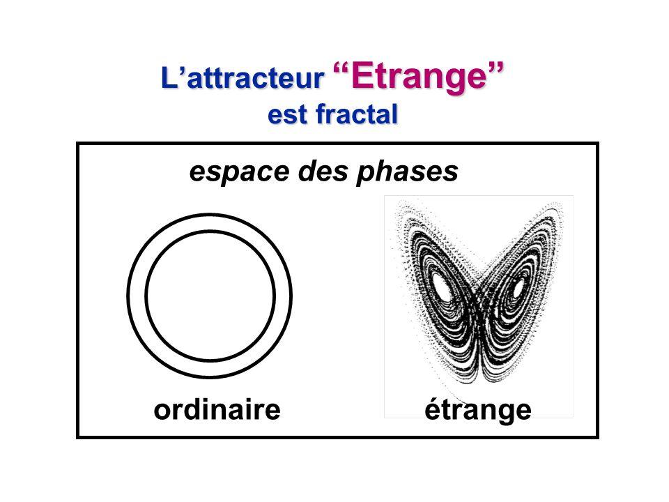 Lattracteur Etrange est fractal espace des phases ordinaireétrange