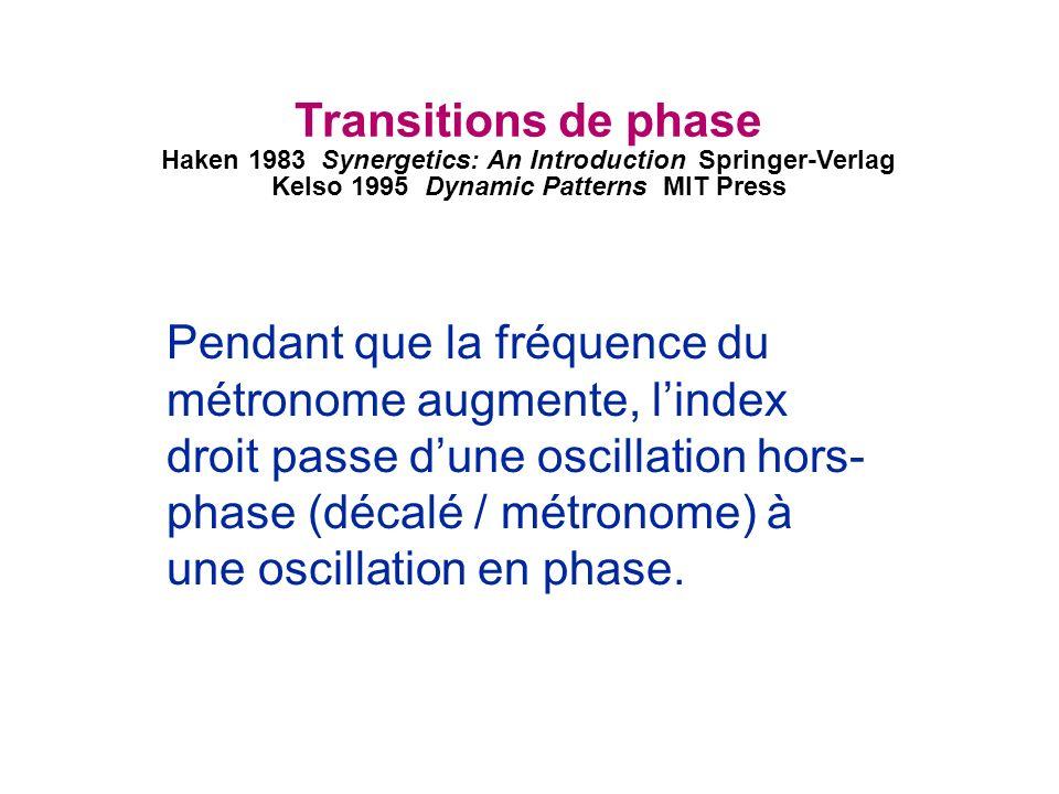Transitions de phase Haken 1983 Synergetics: An Introduction Springer-Verlag Kelso 1995 Dynamic Patterns MIT Press Pendant que la fréquence du métrono