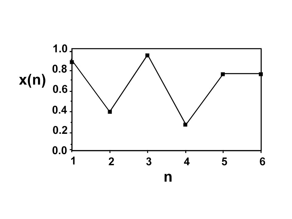 Conditions initiales X(t 0 ), Y(t 0 ), Z(t 0 )...