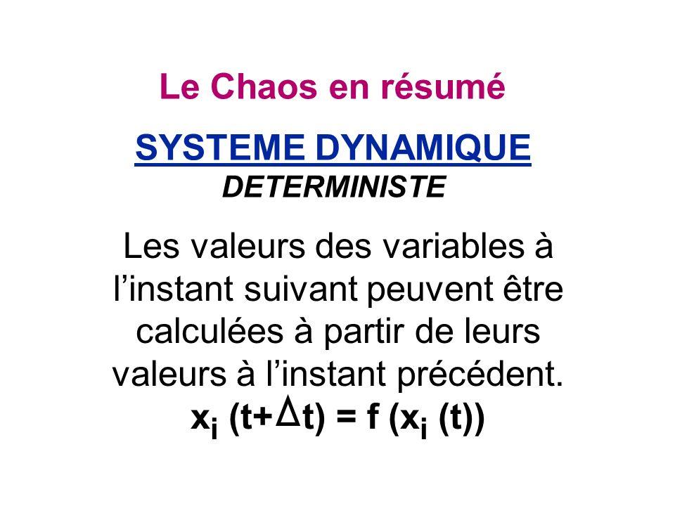 Le Chaos en résumé Les valeurs des variables à linstant suivant peuvent être calculées à partir de leurs valeurs à linstant précédent. x i (t+ t) = f