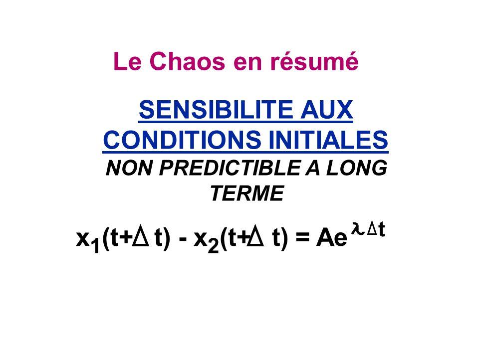 Le Chaos en résumé x 1 (t+ t) - x 2 (t+ t) = Ae t SENSIBILITE AUX CONDITIONS INITIALES NON PREDICTIBLE A LONG TERME