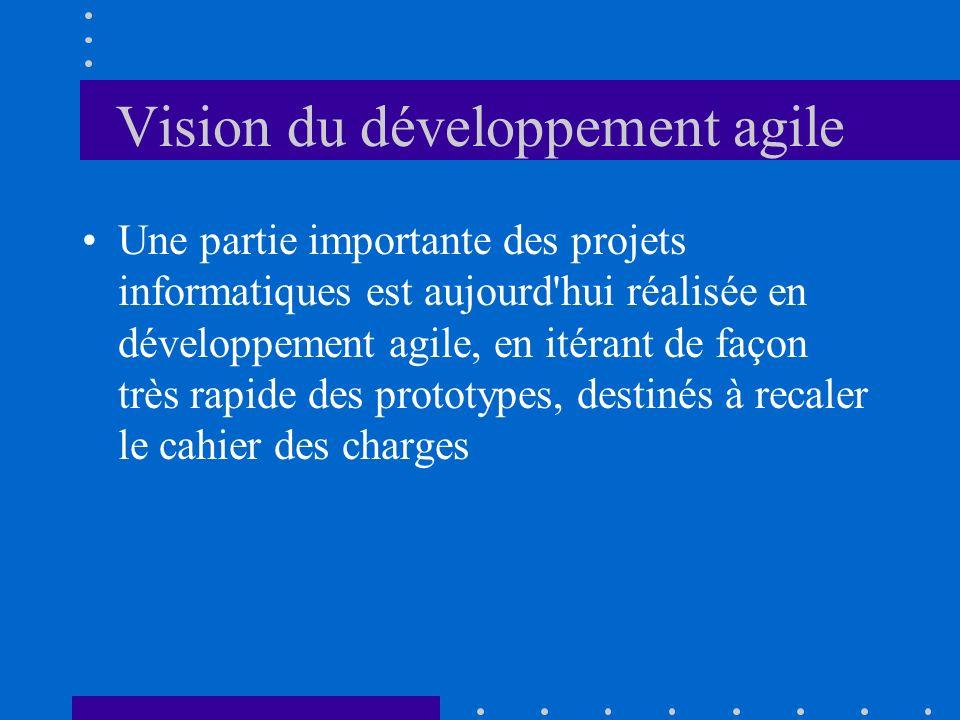 Vision du développement agile Une partie importante des projets informatiques est aujourd'hui réalisée en développement agile, en itérant de façon trè