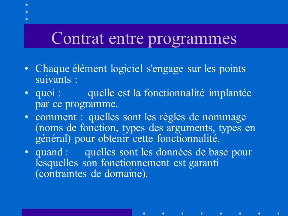 Contrat entre programmes Chaque élément logiciel s'engage sur les points suivants : quoi : quelle est la fonctionnalité implantée par ce programme. co