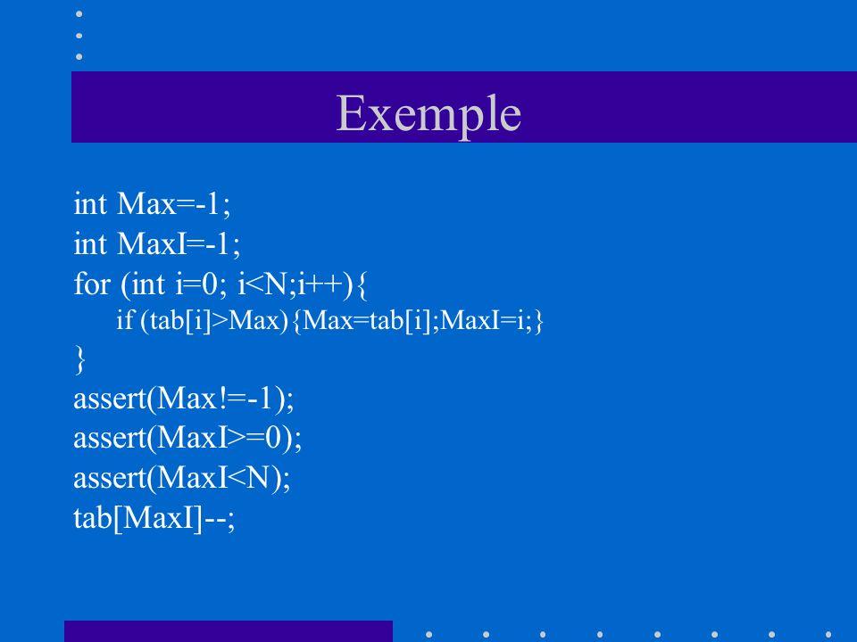 Exemple int Max=-1; int MaxI=-1; for (int i=0; i<N;i++){ if (tab[i]>Max){Max=tab[i];MaxI=i;} } assert(Max!=-1); assert(MaxI>=0); assert(MaxI<N); tab[M
