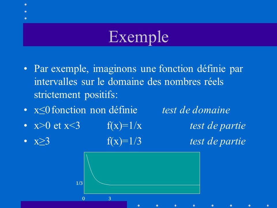 Exemple Par exemple, imaginons une fonction définie par intervalles sur le domaine des nombres réels strictement positifs: x0fonction non définie test