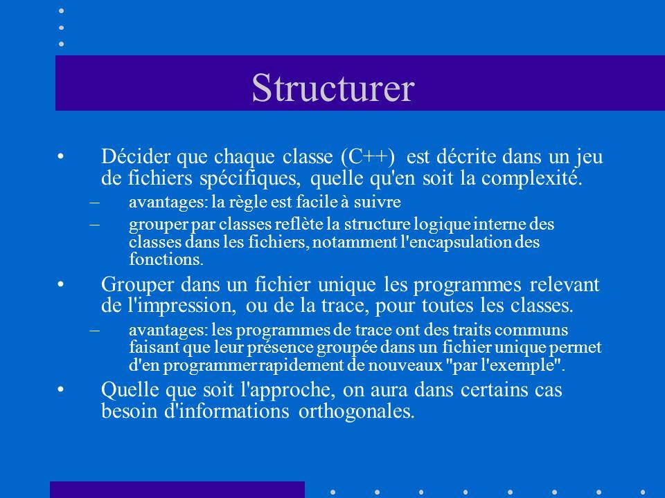 Structurer Décider que chaque classe (C++) est décrite dans un jeu de fichiers spécifiques, quelle qu'en soit la complexité. –avantages: la règle est