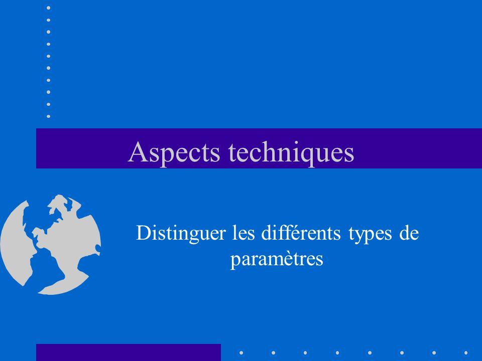 Aspects techniques Distinguer les différents types de paramètres