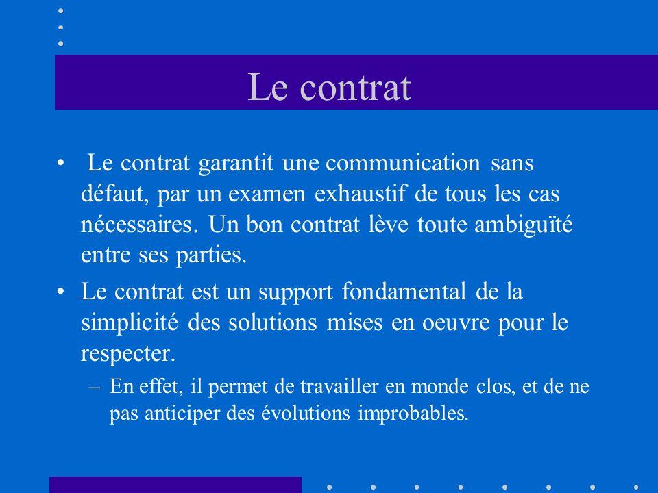 Le contrat Le contrat garantit une communication sans défaut, par un examen exhaustif de tous les cas nécessaires. Un bon contrat lève toute ambiguïté