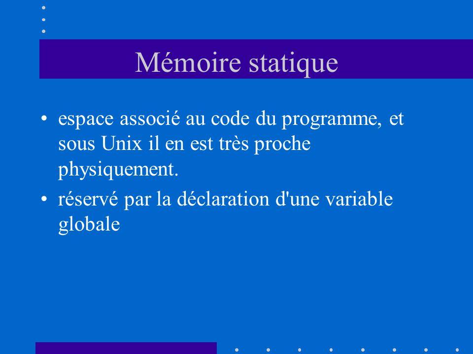 Mémoire statique espace associé au code du programme, et sous Unix il en est très proche physiquement. réservé par la déclaration d'une variable globa