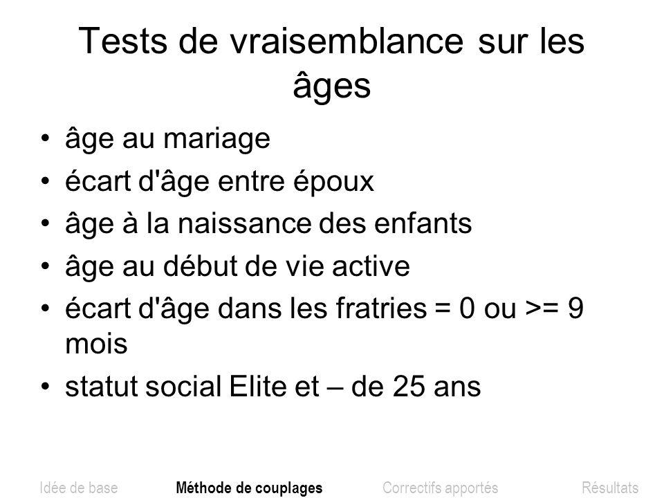 Tests de vraisemblance sur les âges âge au mariage écart d'âge entre époux âge à la naissance des enfants âge au début de vie active écart d'âge dans