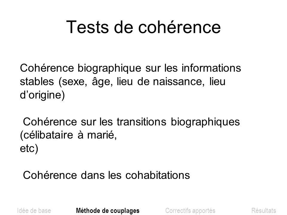Tests de cohérence Cohérence biographique sur les informations stables (sexe, âge, lieu de naissance, lieu dorigine) Cohérence sur les transitions bio