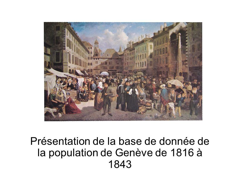 Idée de base Suivre du berceau au tombeau les habitants de la ville de Genève dont le nom commence par « B » Se baser sur les recensements (1816-1843) Compléter par les autres sources Idée de base Méthode de couplages Correctifs apportés Résultats