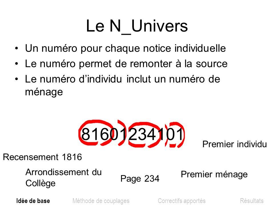 Le N_Univers Un numéro pour chaque notice individuelle Le numéro permet de remonter à la source Le numéro dindividu inclut un numéro de ménage 8160123