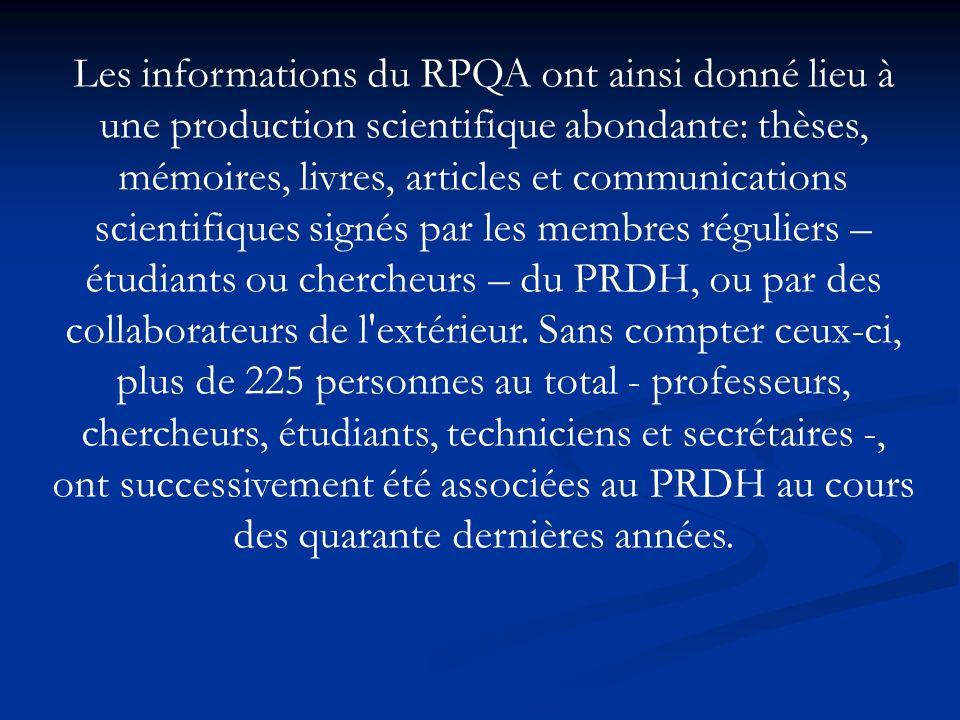 Les informations du RPQA ont ainsi donné lieu à une production scientifique abondante: thèses, mémoires, livres, articles et communications scientifiq