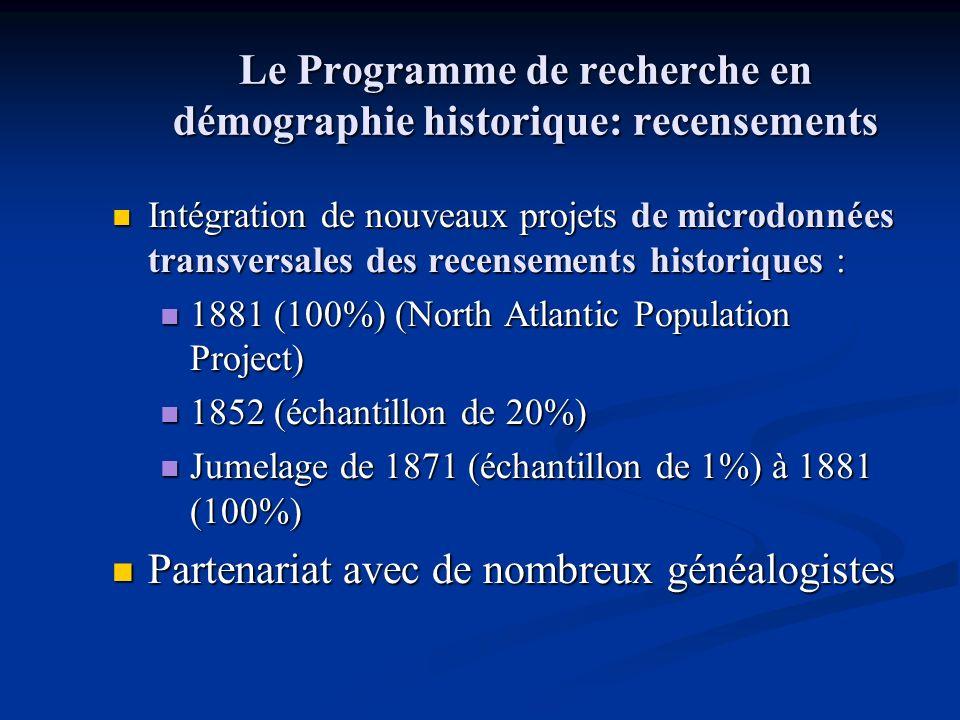Le Programme de recherche en démographie historique: recensements Intégration de nouveaux projets de microdonnées transversales des recensements histo