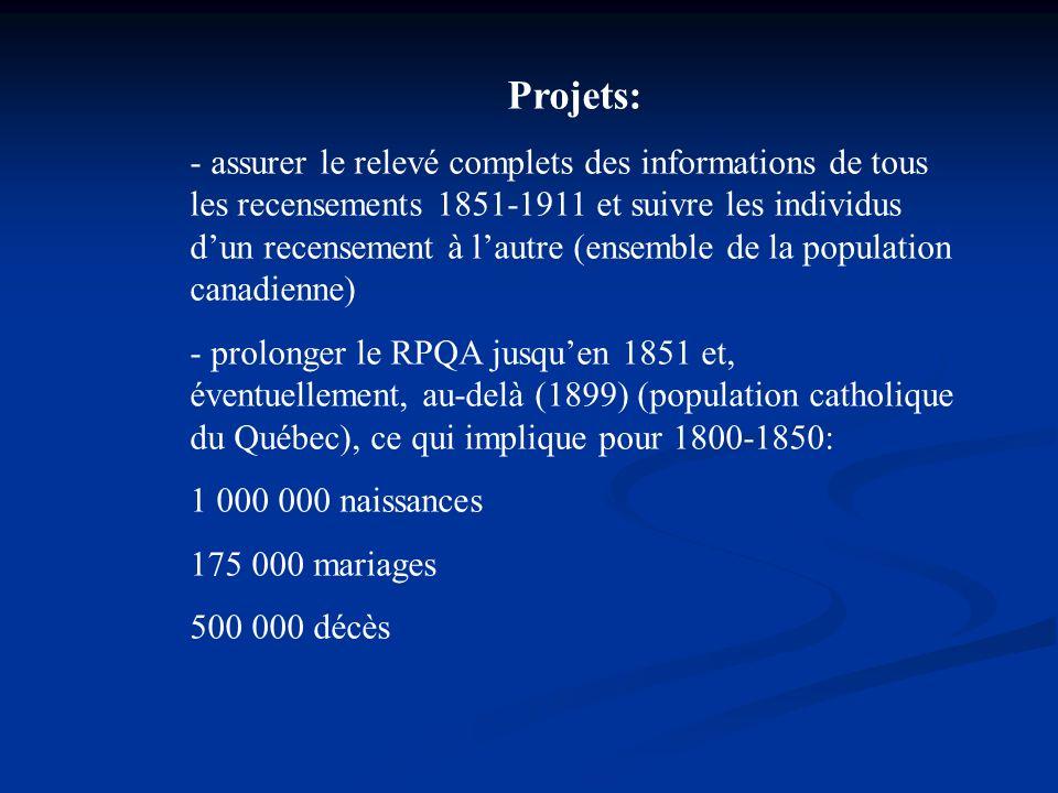 Projets: - assurer le relevé complets des informations de tous les recensements 1851-1911 et suivre les individus dun recensement à lautre (ensemble d