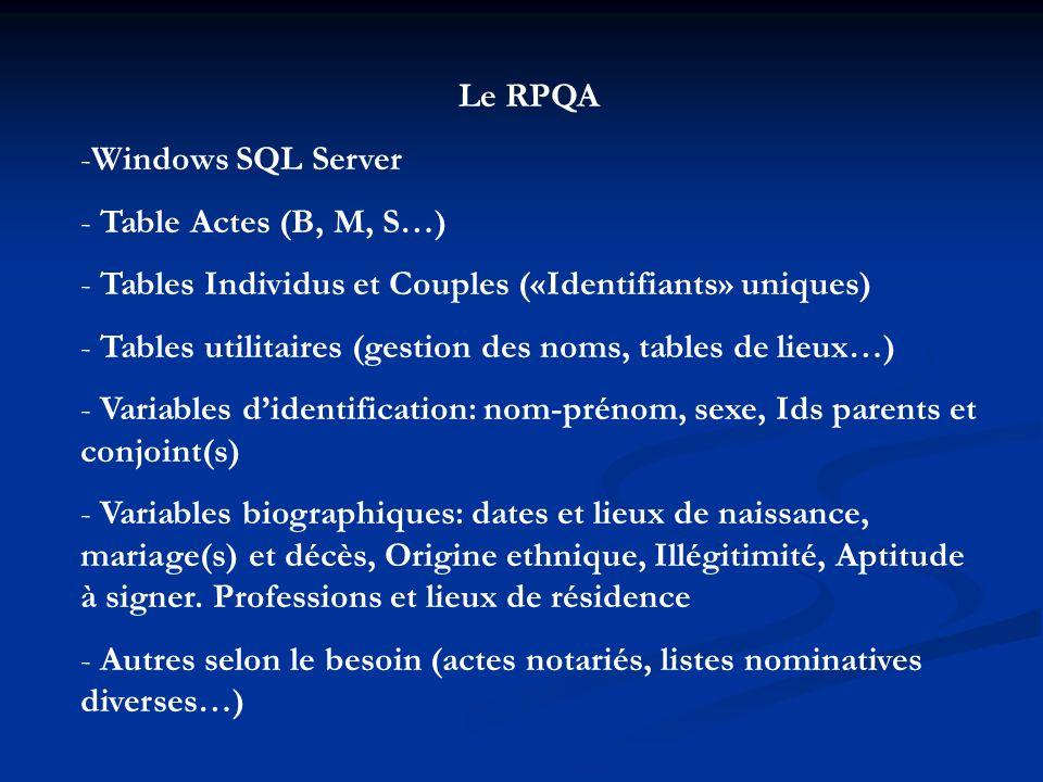 Le RPQA -Windows SQL Server - Table Actes (B, M, S…) - Tables Individus et Couples («Identifiants» uniques) - Tables utilitaires (gestion des noms, ta