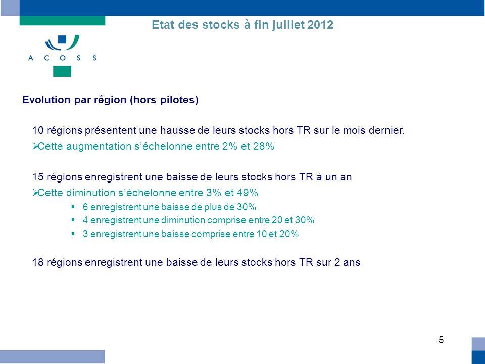 6 Etat des stocks à fin juillet 2012